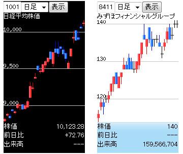 http://blog-parts-navi.up.n.seesaa.net/blog-parts-navi/image/invest-jp.jpg?d=a0